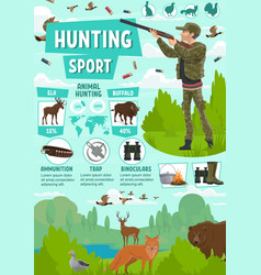 Hunting sport poster with hunter and wild animals vector
