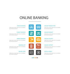 Online banking infographic 10 option conceptfunds vector