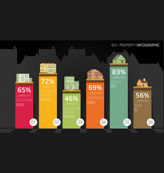 Property infographic banner background vector