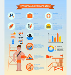 Rescue worker infographic poster vector