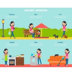 Housekeeping Infographic Concept vector
