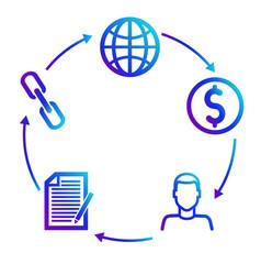 scheme of earnings on partner affiliate programs vector image vector image