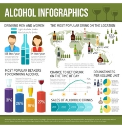 Alcohol Infographics Set vector image