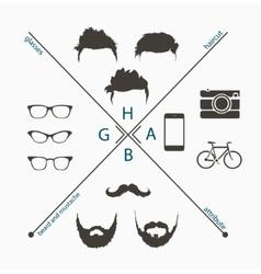 beard mustache and haircut vector image