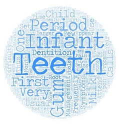 APPERANCE OF MILK TEETH text background wordcloud vector