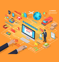 E-commerce global internet purchasing concept vector