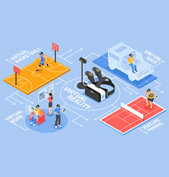 Virtual reality isometric flowchart vector