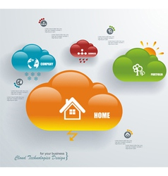 Cloud computing technology connectivity concept vector image