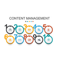 Content management infographic design template cms vector