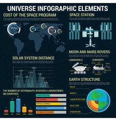 Universe infographic icons charts graphs vector image
