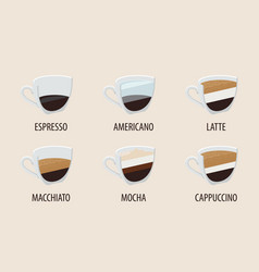 coffee menu for cafe collection beverages cup vector image