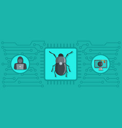 computer thief banner flat style vector image