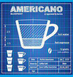 coffee americano composition and making scheme vector image