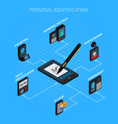 personal identification isometric composition vector image