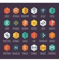Set of Elder Futhark runes with names vector