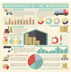 Warehouse Infographic Set vector image