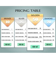 Pricing comparison table for plans or products vector image
