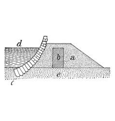 Sea-dike or the sea-bottom facing of stone vector