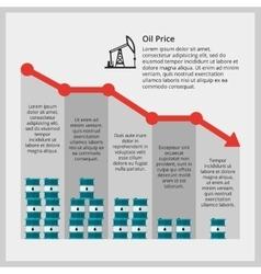 Oil price petrolium crisis vector