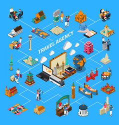 Travel agency isometric flowchart vector