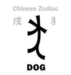 Astrology dog sign chinese zodiac vector