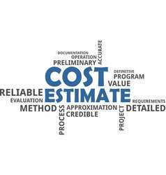 Word cloud - cost estimate vector