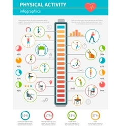 Physical Activity Infographic vector image
