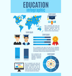 education flat colorful infographic vector image