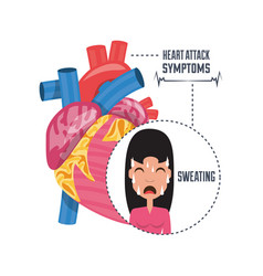 Woman with heart attack symptoms and condition vector