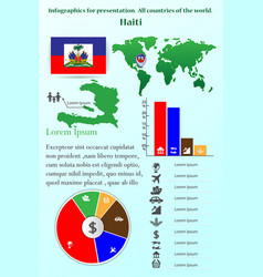 haiti infographics for presentation all vector image