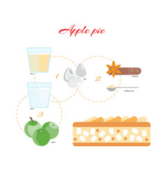 The recipe for apple pie charlotte vector