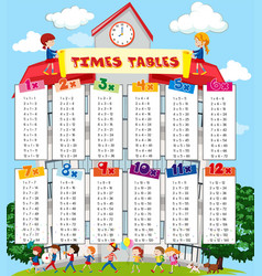 times tables chart with kids at school background vector image