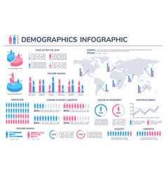 population infographic women and men percentage vector image