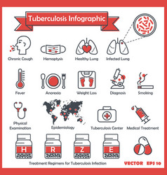 Tuberculosis infographics vector