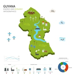 Energy industry and ecology of Guyana vector