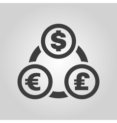 The currency exchange dollar euro pound sterling vector image