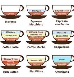 Coffeeset vector