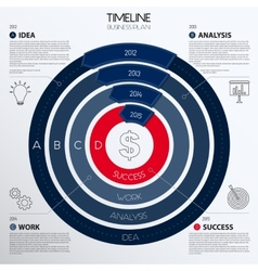 infographic timeline showing business plan with vector image