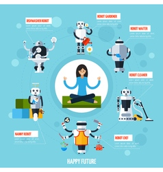 House Robots Composition vector image vector image