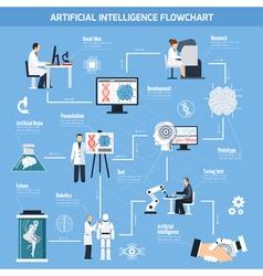 Artificial intelligence flowchart vector