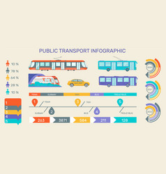 public transport infographic vector image