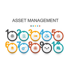 Asset management infographic design templateaudit vector