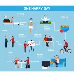 One Happy Day Flowchart vector image