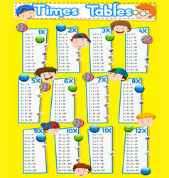 Times tables chart with happy boys vector