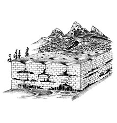 Lithosphere and the structure of the earth soil vector