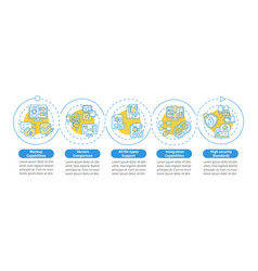 Online reviewing software features infographic vector