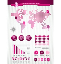 Breast cancer awareness ribbon global infographics vector