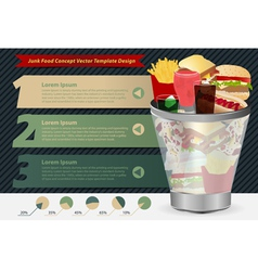 junk food concept in the Trash vector image