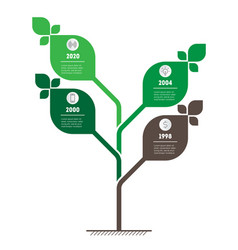 sustainable development and growth eco vector image