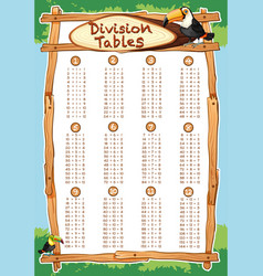 Division tables with toucan bird in background vector